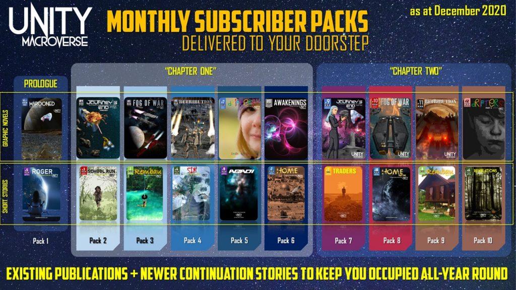 UNITY Macroverse Subscription Packs