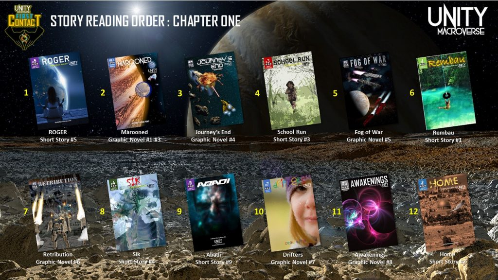 UNITY Reading Order 2021 - Chapter One