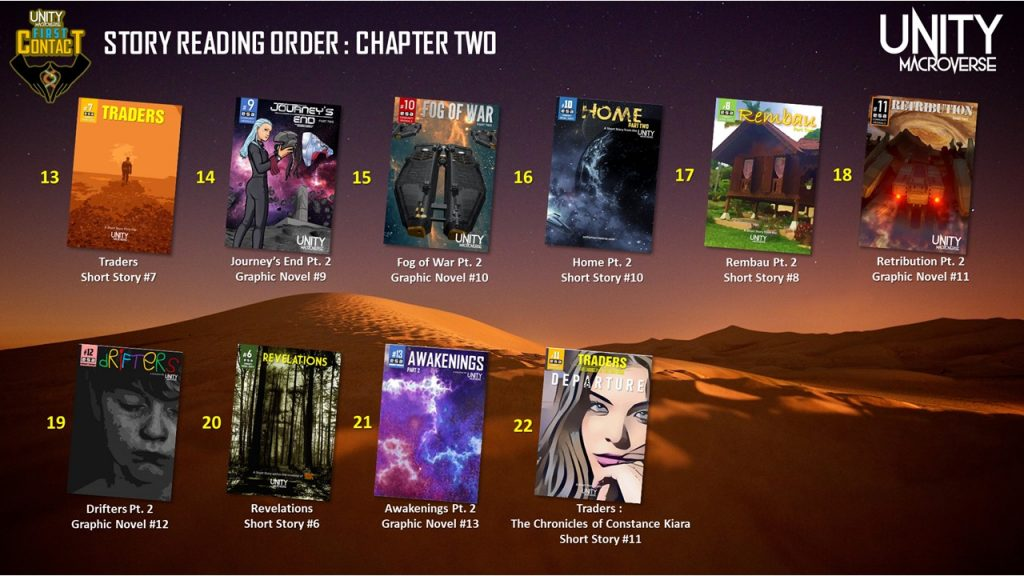 UNITY Reading Order 2021 - Chapter Two